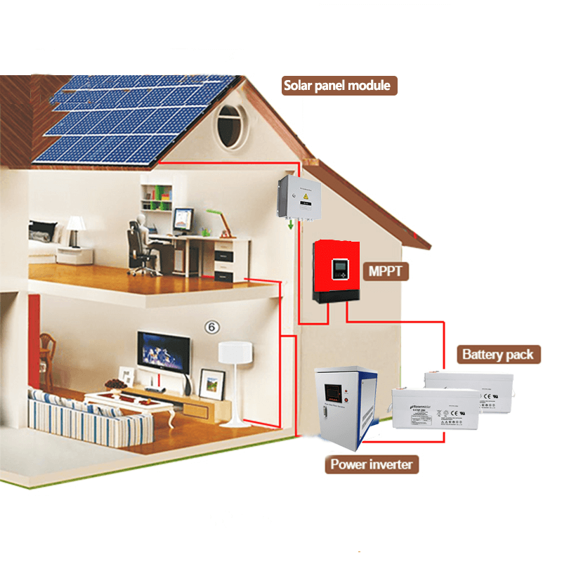 5kw 10kw off grid solar power system for home