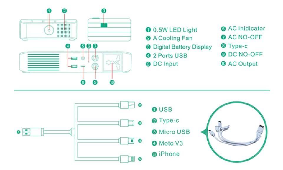 120w solar power station